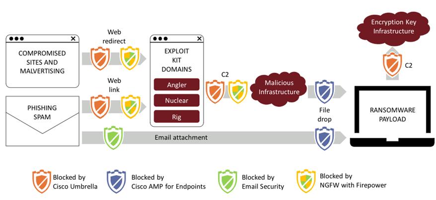 Cybersecurity - TEC Communications : TEC Communications