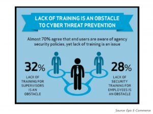 TEC'S 5 Cybersecurity Tips for 2019 - TEC Communications